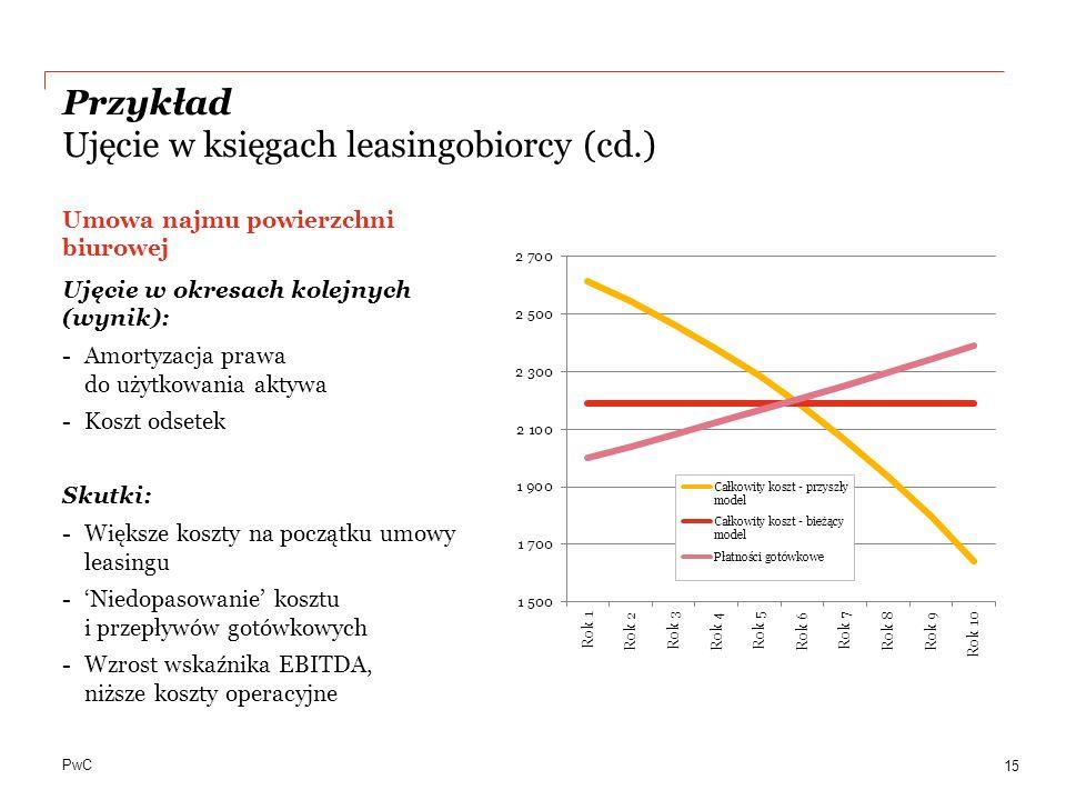 Przykład Ujęcie w księgach leasingobiorcy (cd.)