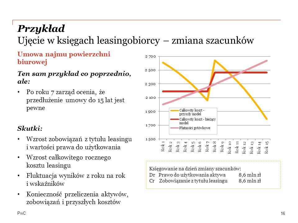 Przykład Ujęcie w księgach leasingobiorcy – zmiana szacunków