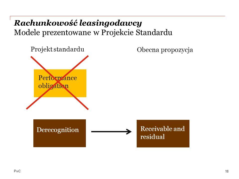 Rachunkowość leasingodawcy Modele prezentowane w Projekcie Standardu
