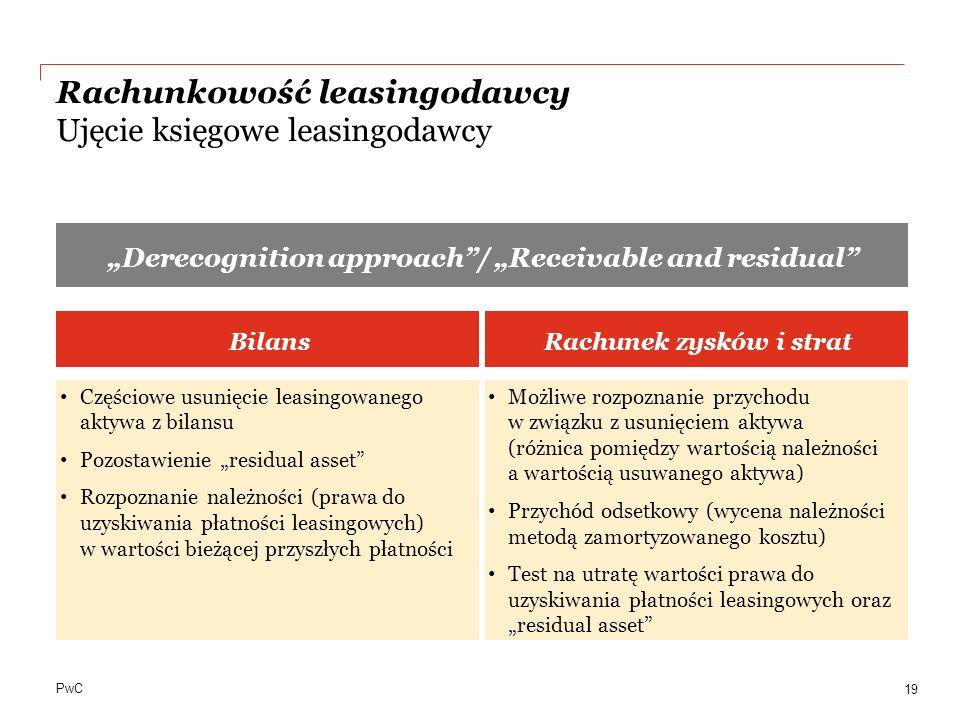 Rachunkowość leasingodawcy Ujęcie księgowe leasingodawcy