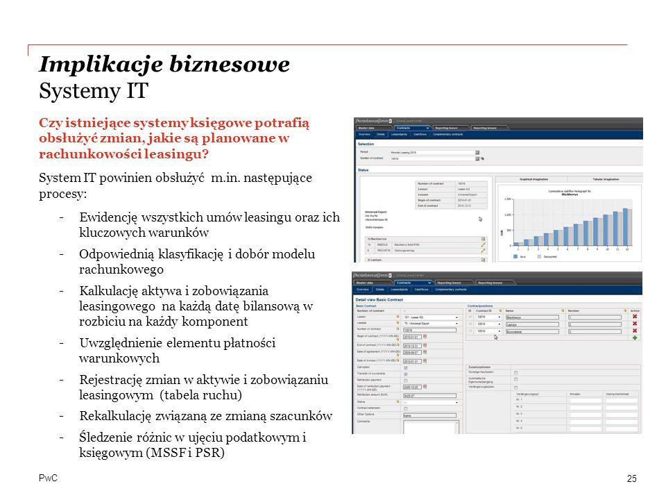 Implikacje biznesowe Systemy IT