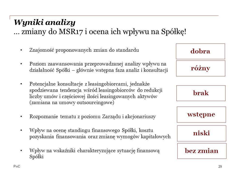 Wyniki analizy … zmiany do MSR17 i ocena ich wpływu na Spółkę!