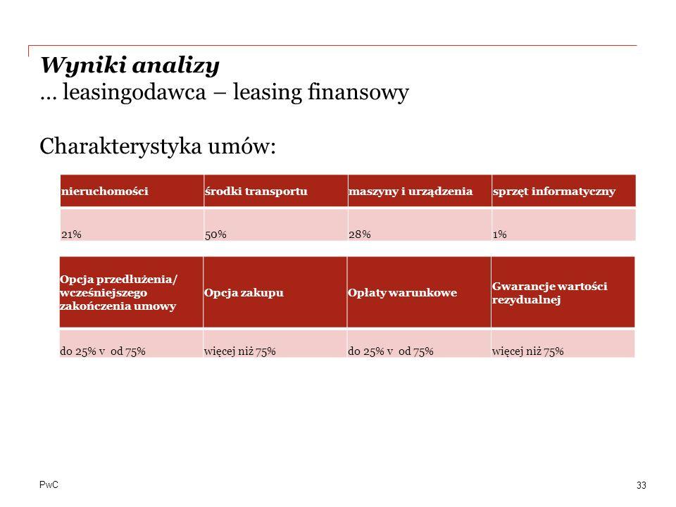 Wyniki analizy … leasingodawca – leasing finansowy Charakterystyka umów: