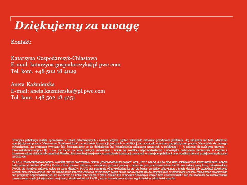 Dziękujemy za uwagę Kontakt: Katarzyna Gospodarczyk-Chlastawa