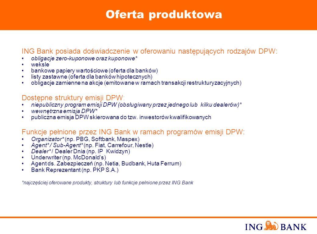 Oferta produktowaING Bank posiada doświadczenie w oferowaniu następujących rodzajów DPW: obligacje zero-kuponowe oraz kuponowe*