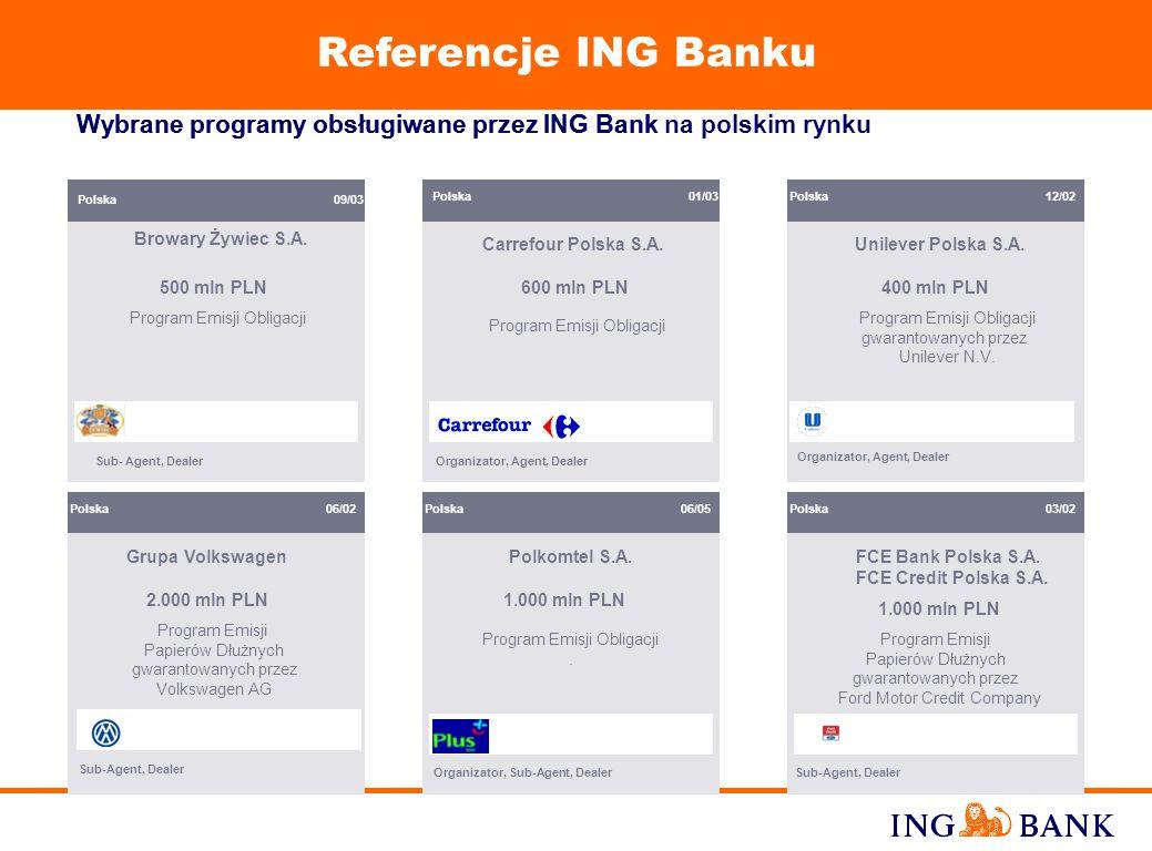 Referencje ING Banku Wybrane programy obsługiwane przez ING Bank