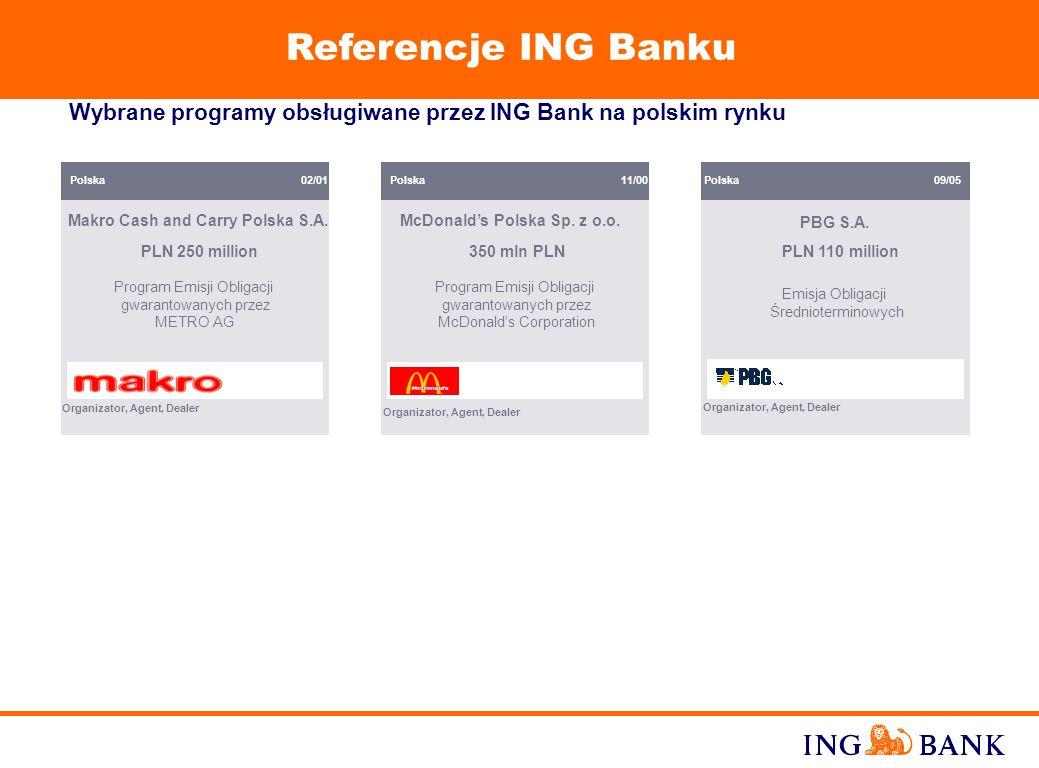Referencje ING Banku Wybrane programy obsługiwane przez ING Bank na polskim rynku. Polska. 02/01.