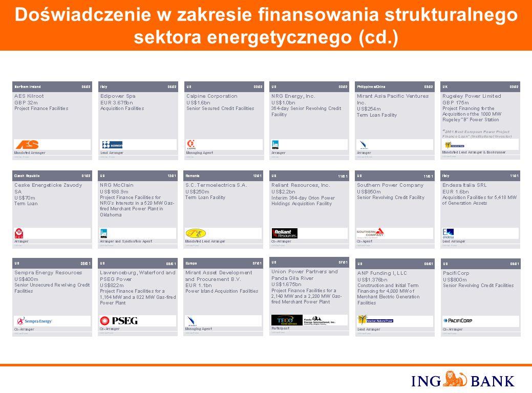 Doświadczenie w zakresie finansowania strukturalnego sektora energetycznego (cd.)