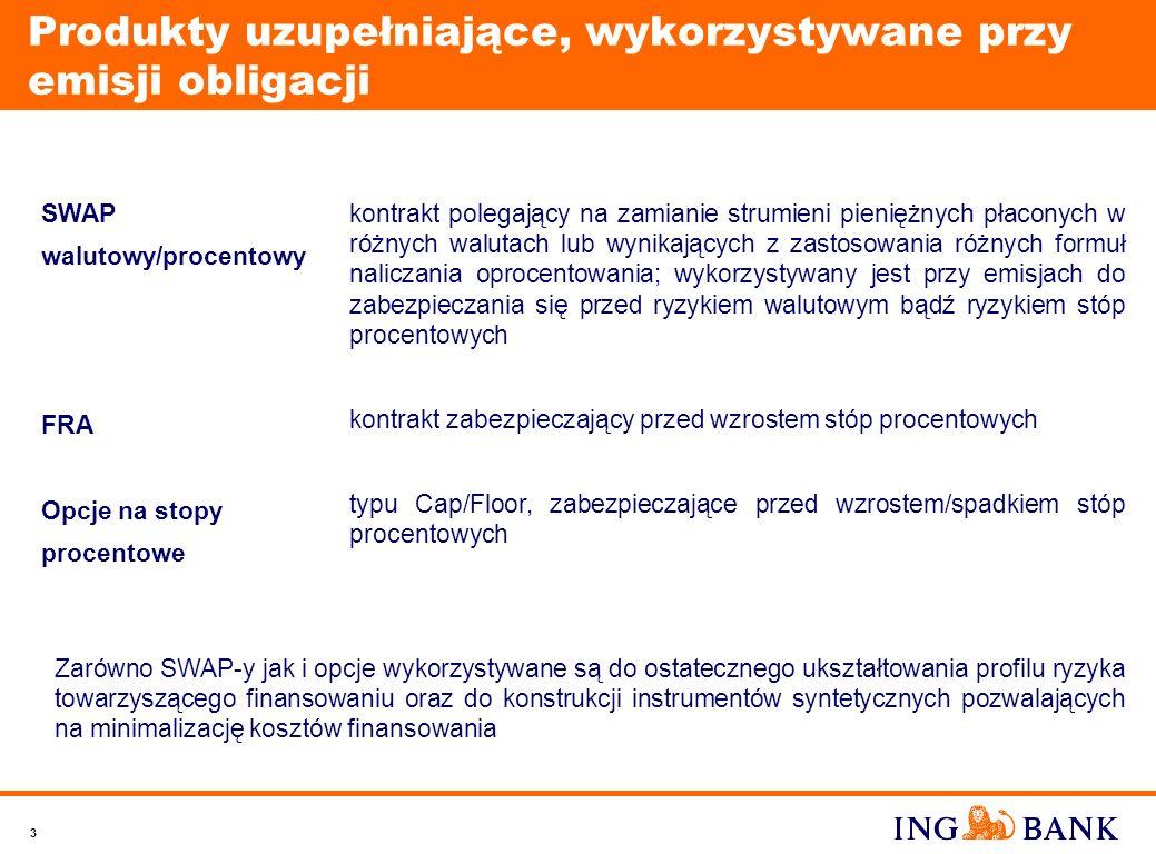 Produkty uzupełniające, wykorzystywane przy emisji obligacji