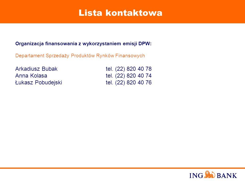Lista kontaktowa Arkadiusz Bubak tel. (22) 820 40 78