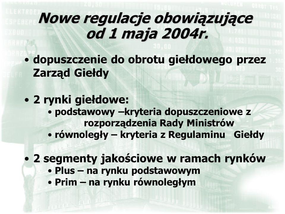 Nowe regulacje obowiązujące od 1 maja 2004r.
