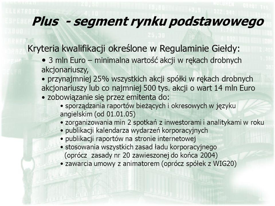 Plus - segment rynku podstawowego