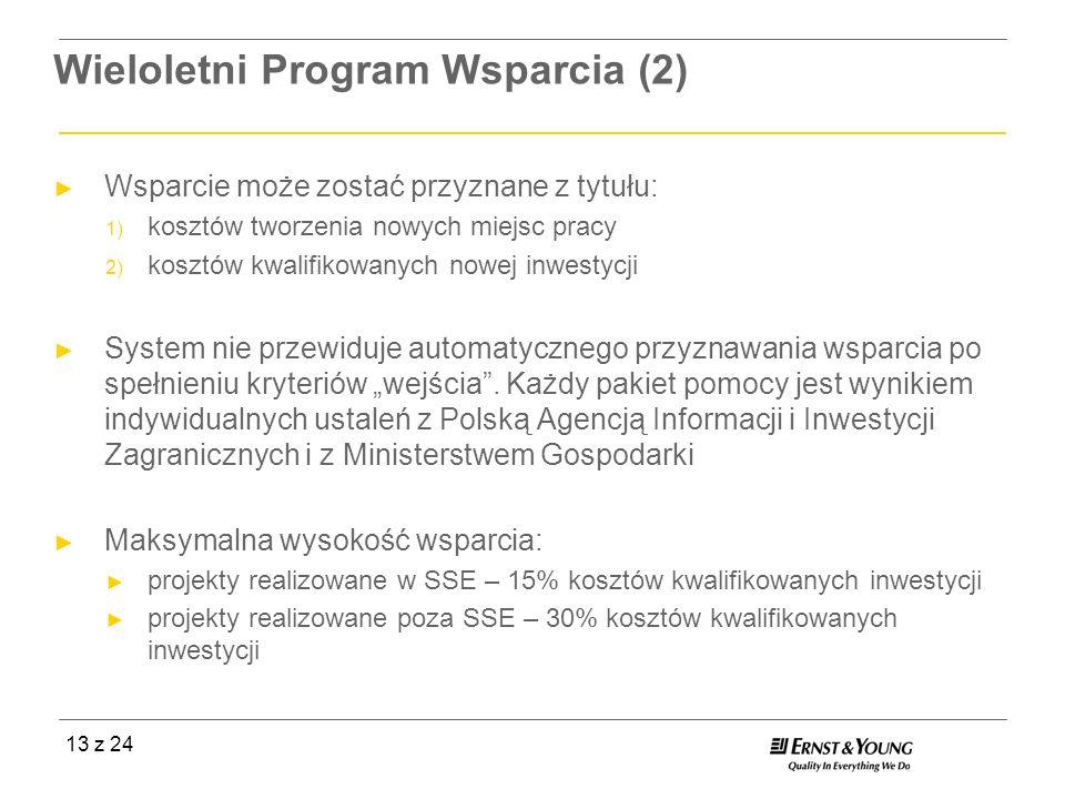 Wieloletni Program Wsparcia (2)