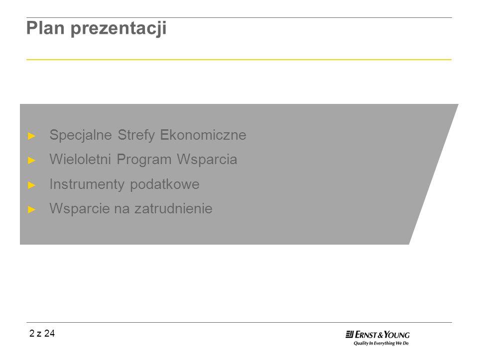 Plan prezentacji Specjalne Strefy Ekonomiczne