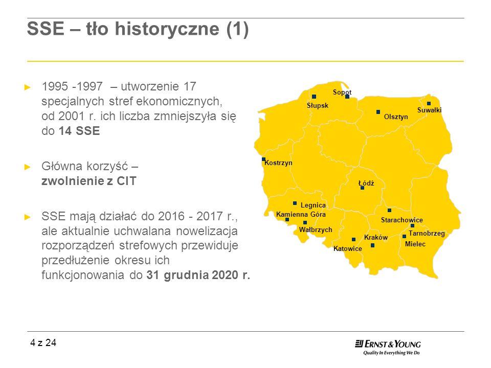 SSE – tło historyczne (1)