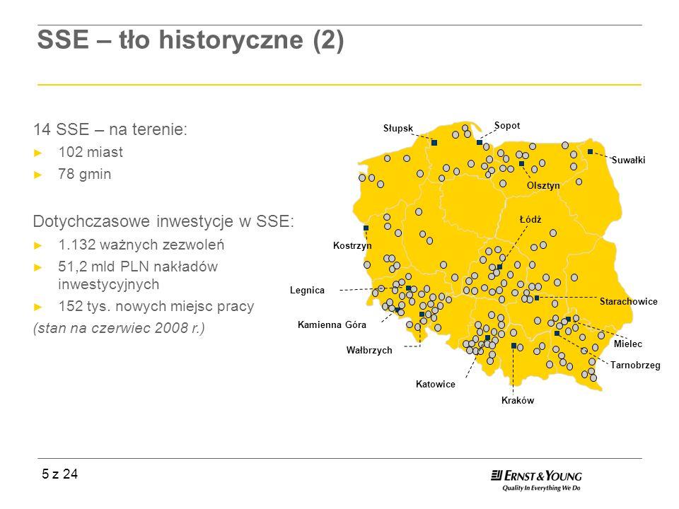 SSE – tło historyczne (2)