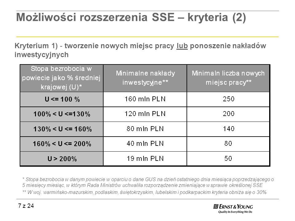 Możliwości rozszerzenia SSE – kryteria (2)