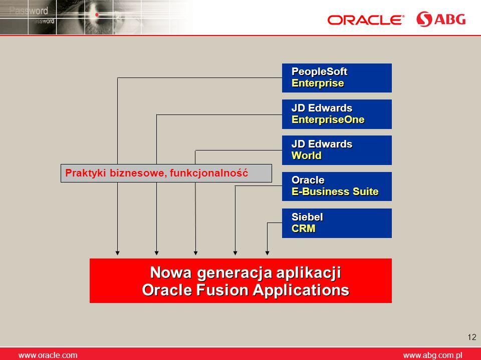 Nowa generacja aplikacji Oracle Fusion Applications