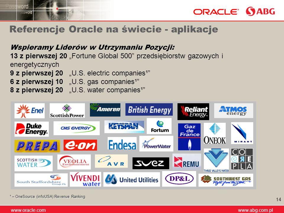 Referencje Oracle na świecie - aplikacje