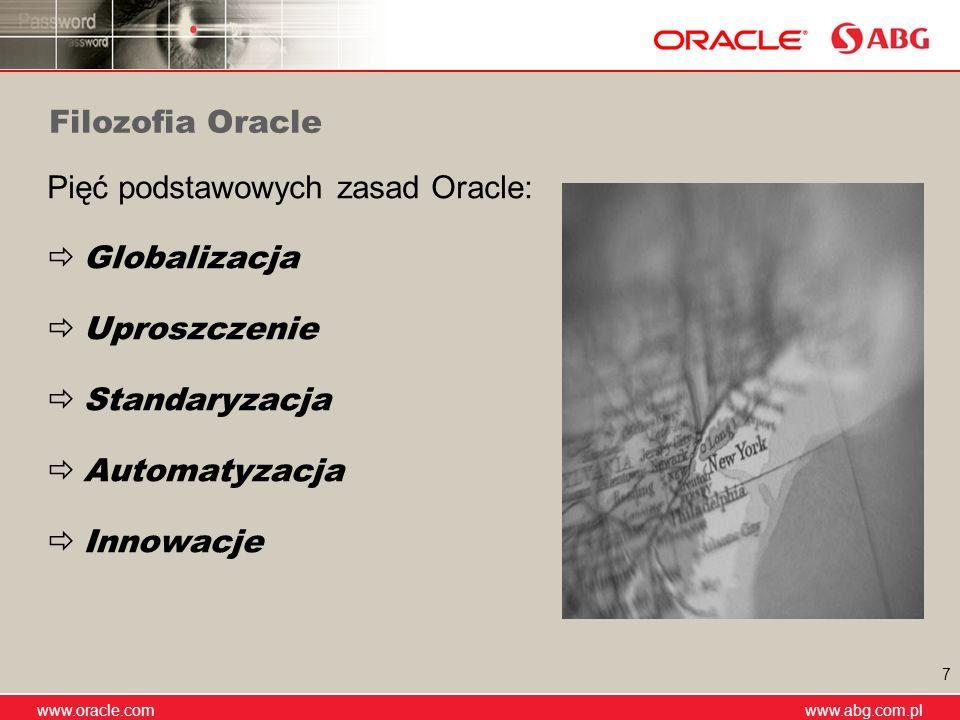 Filozofia Oracle Pięć podstawowych zasad Oracle: Globalizacja. Uproszczenie. Standaryzacja. Automatyzacja.