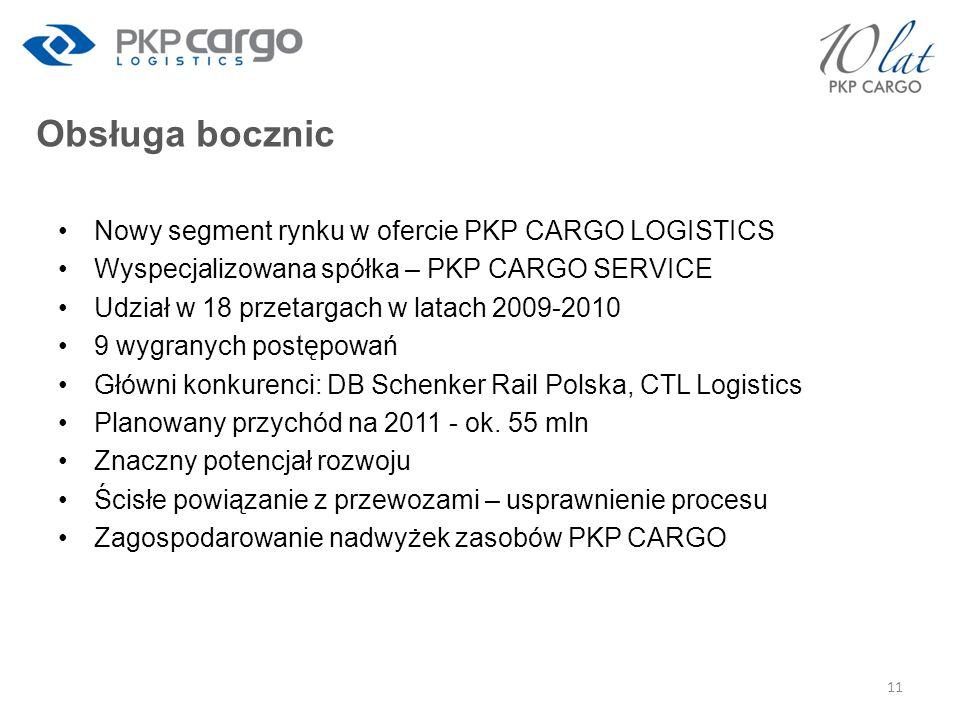 Obsługa bocznic Nowy segment rynku w ofercie PKP CARGO LOGISTICS