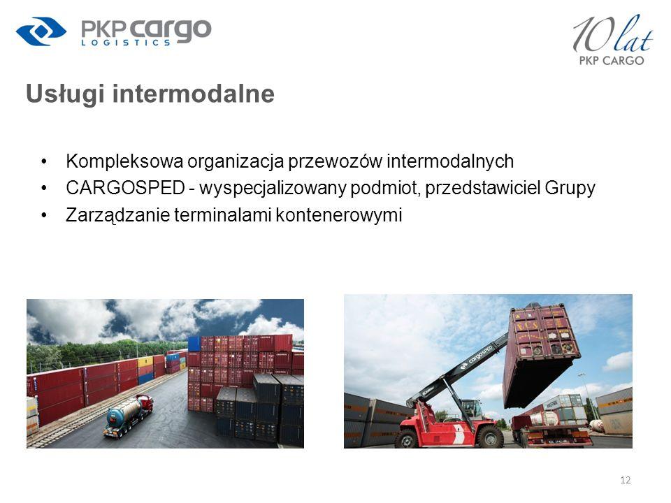 Usługi intermodalne Kompleksowa organizacja przewozów intermodalnych