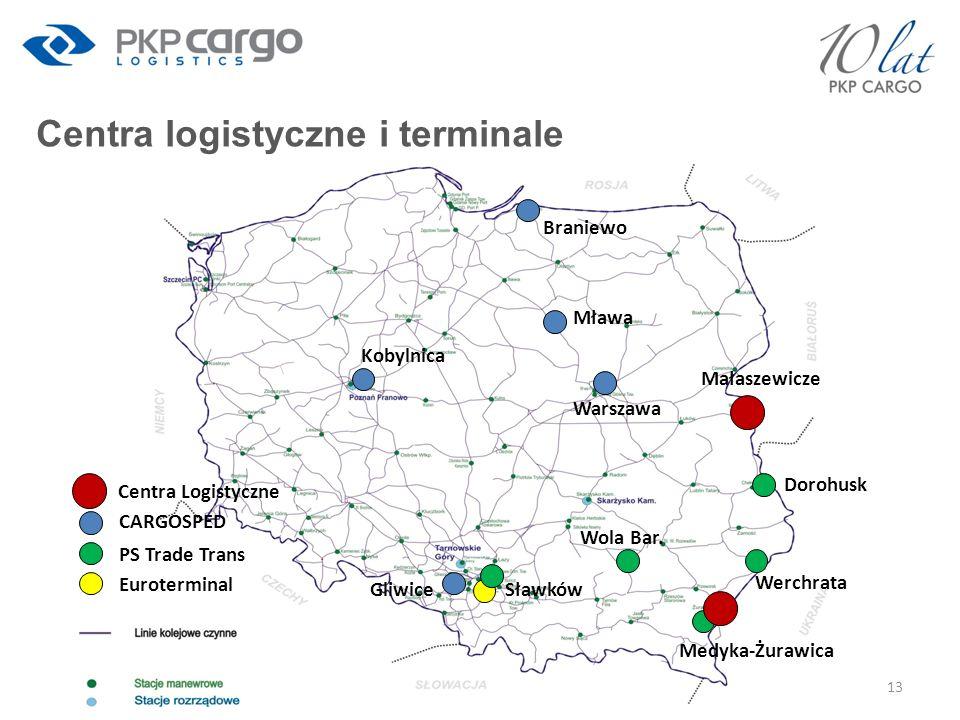 Centra logistyczne i terminale