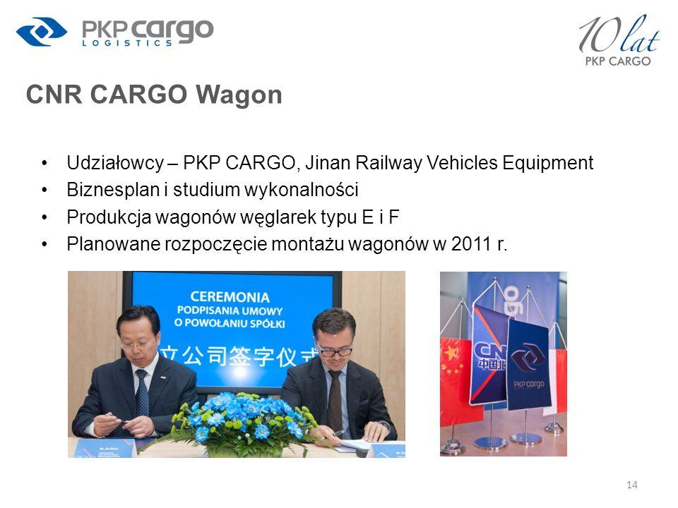 CNR CARGO Wagon Udziałowcy – PKP CARGO, Jinan Railway Vehicles Equipment. Biznesplan i studium wykonalności.