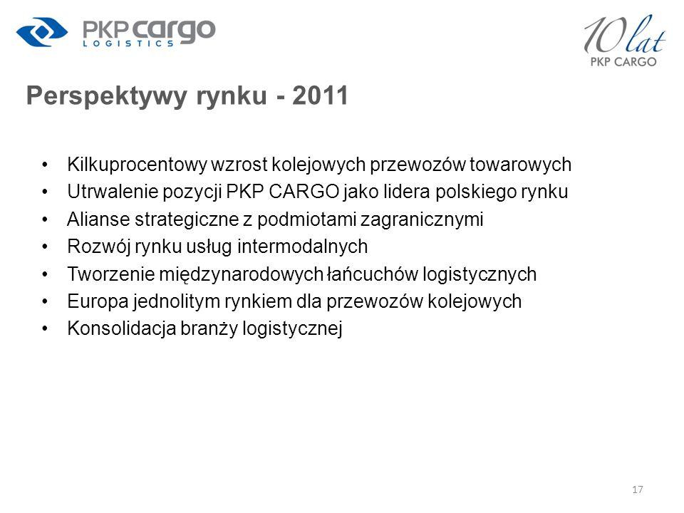 Perspektywy rynku - 2011 Kilkuprocentowy wzrost kolejowych przewozów towarowych. Utrwalenie pozycji PKP CARGO jako lidera polskiego rynku.