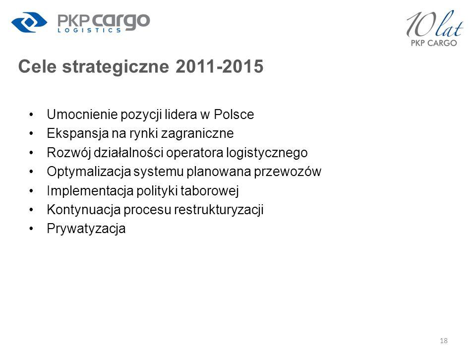 Cele strategiczne 2011-2015 Umocnienie pozycji lidera w Polsce