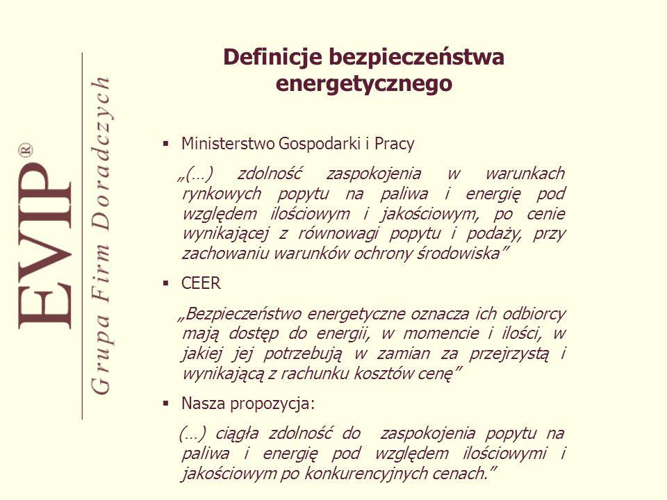 Definicje bezpieczeństwa energetycznego