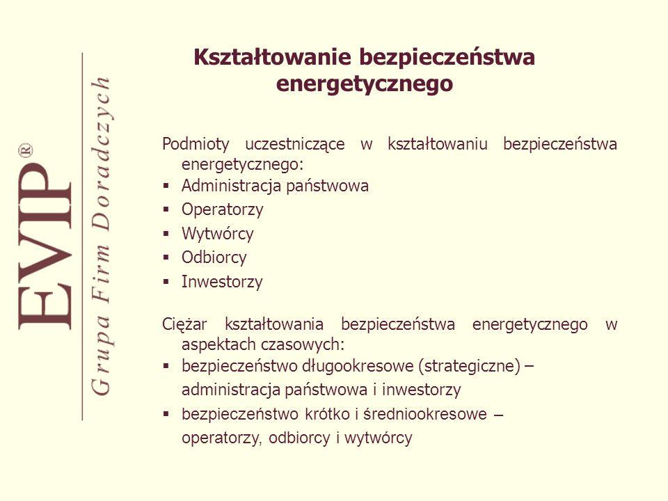 Kształtowanie bezpieczeństwa energetycznego