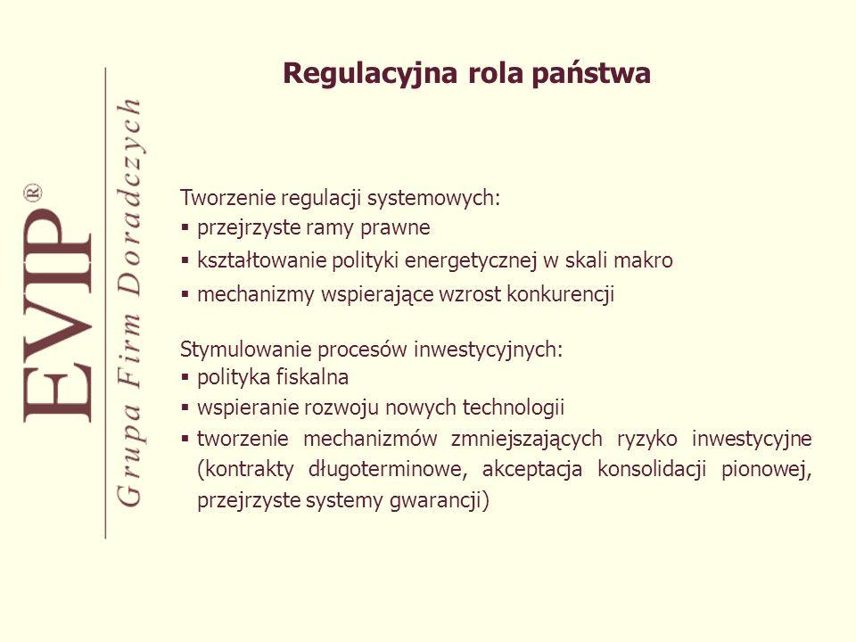 Regulacyjna rola państwa