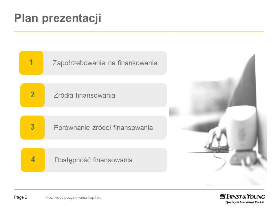 Plan prezentacji 1 2 3 4 Zapotrzebowanie na finansowanie
