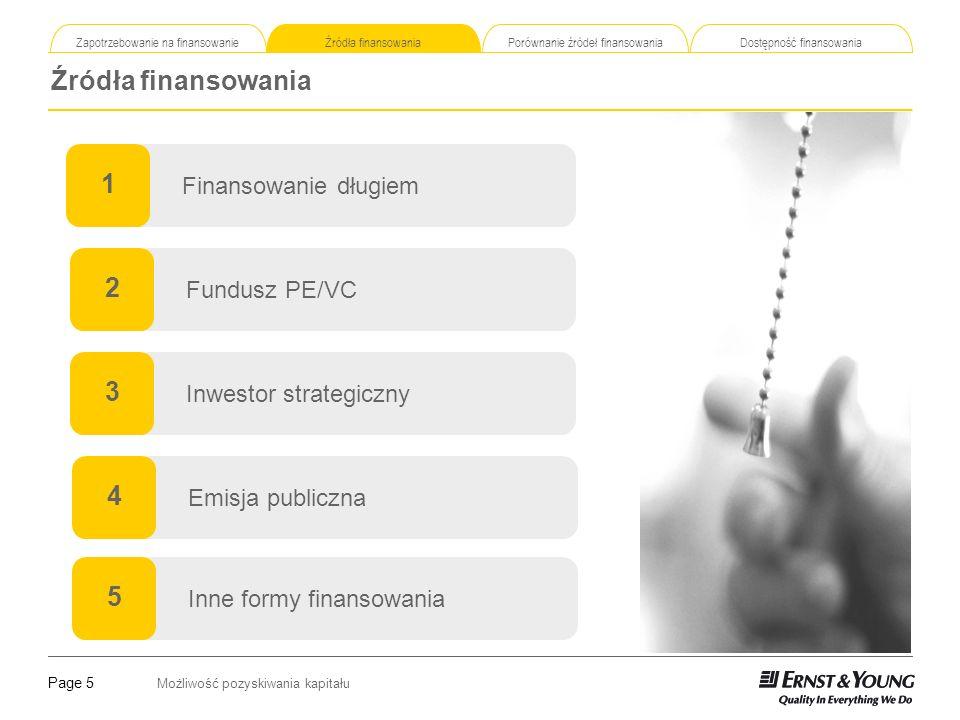 Źródła finansowania 1 2 3 4 5 Finansowanie długiem Fundusz PE/VC