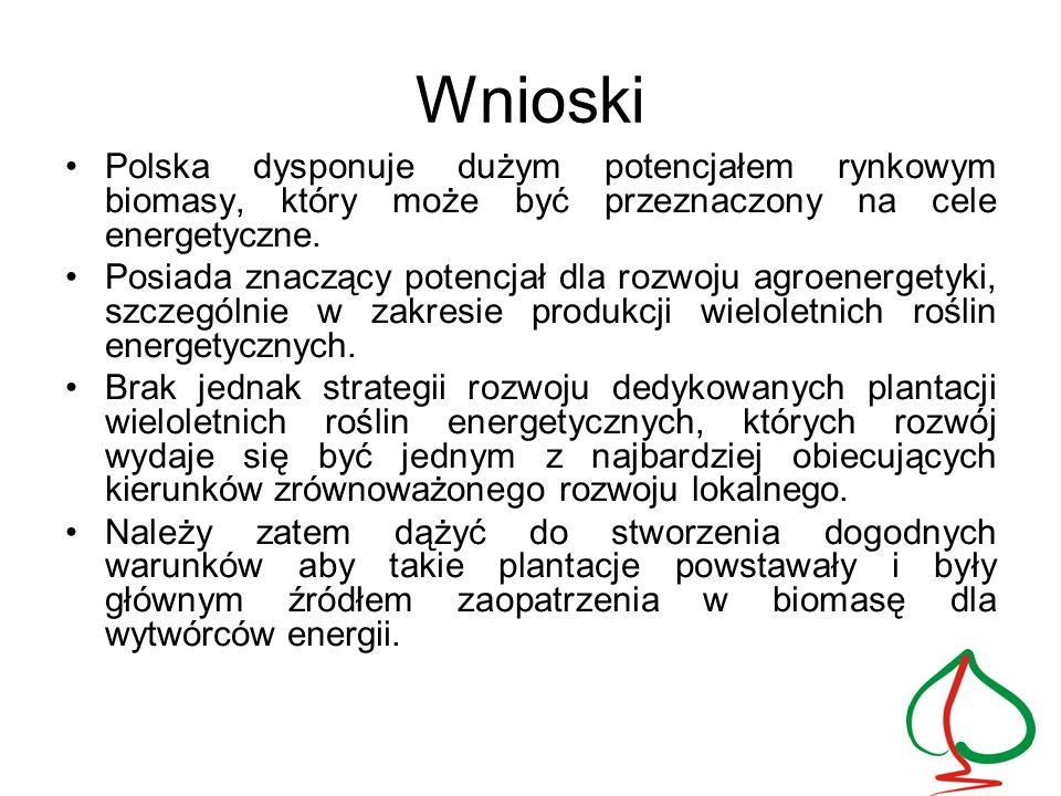 Wnioski Polska dysponuje dużym potencjałem rynkowym biomasy, który może być przeznaczony na cele energetyczne.