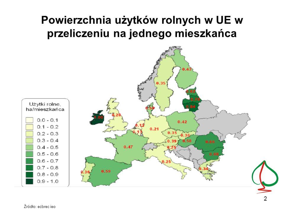 Powierzchnia użytków rolnych w UE w przeliczeniu na jednego mieszkańca