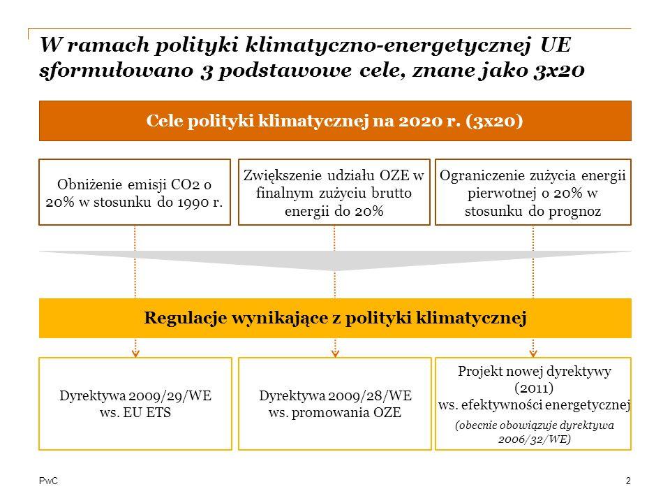 2017-03-26 W ramach polityki klimatyczno-energetycznej UE sformułowano 3 podstawowe cele, znane jako 3x20.