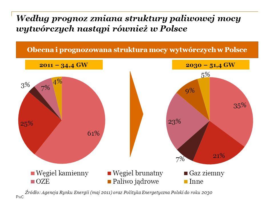 Obecna i prognozowana struktura mocy wytwórczych w Polsce