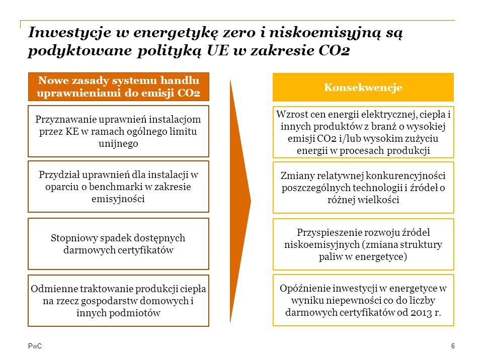 Nowe zasady systemu handlu uprawnieniami do emisji CO2