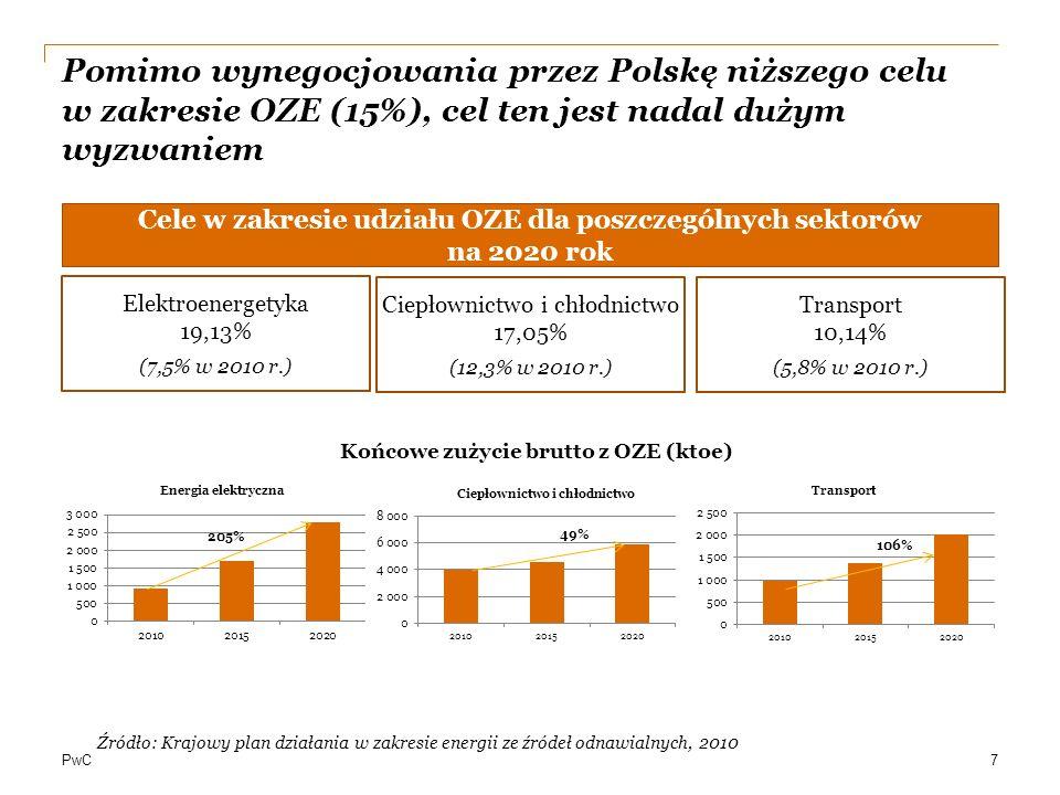2017-03-26 Pomimo wynegocjowania przez Polskę niższego celu w zakresie OZE (15%), cel ten jest nadal dużym wyzwaniem.