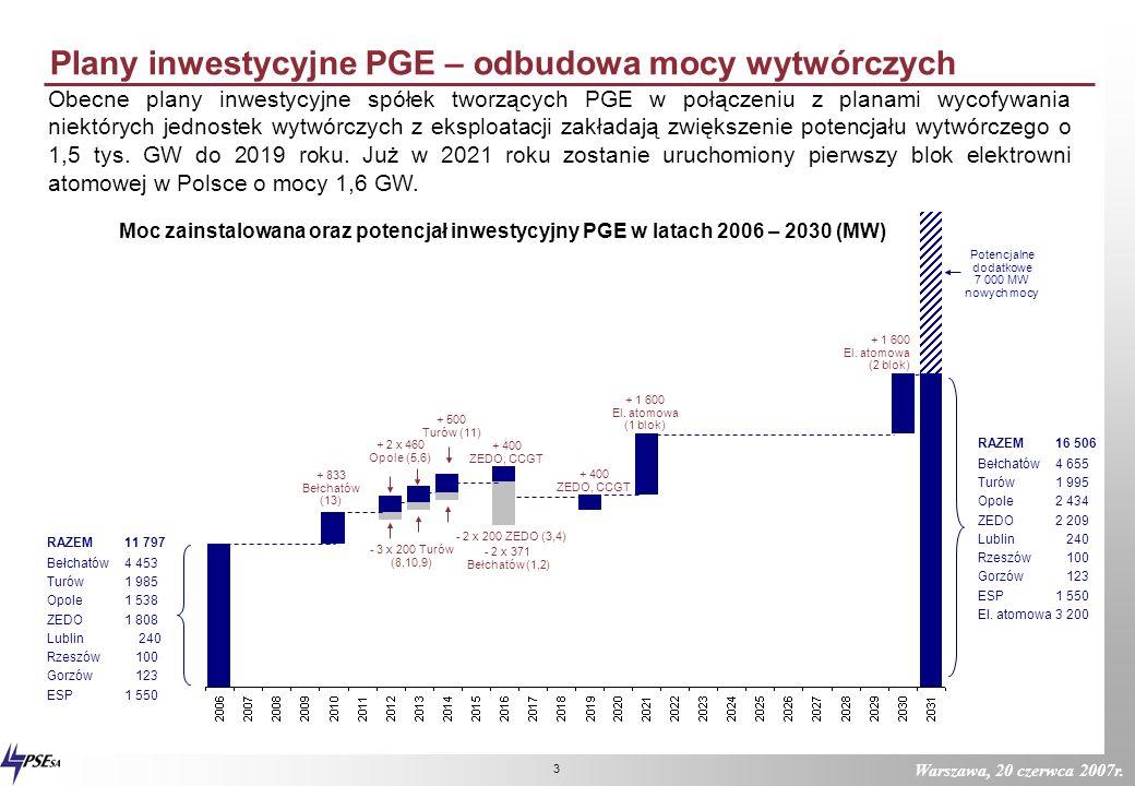 Plany inwestycyjne PGE – odbudowa mocy wytwórczych