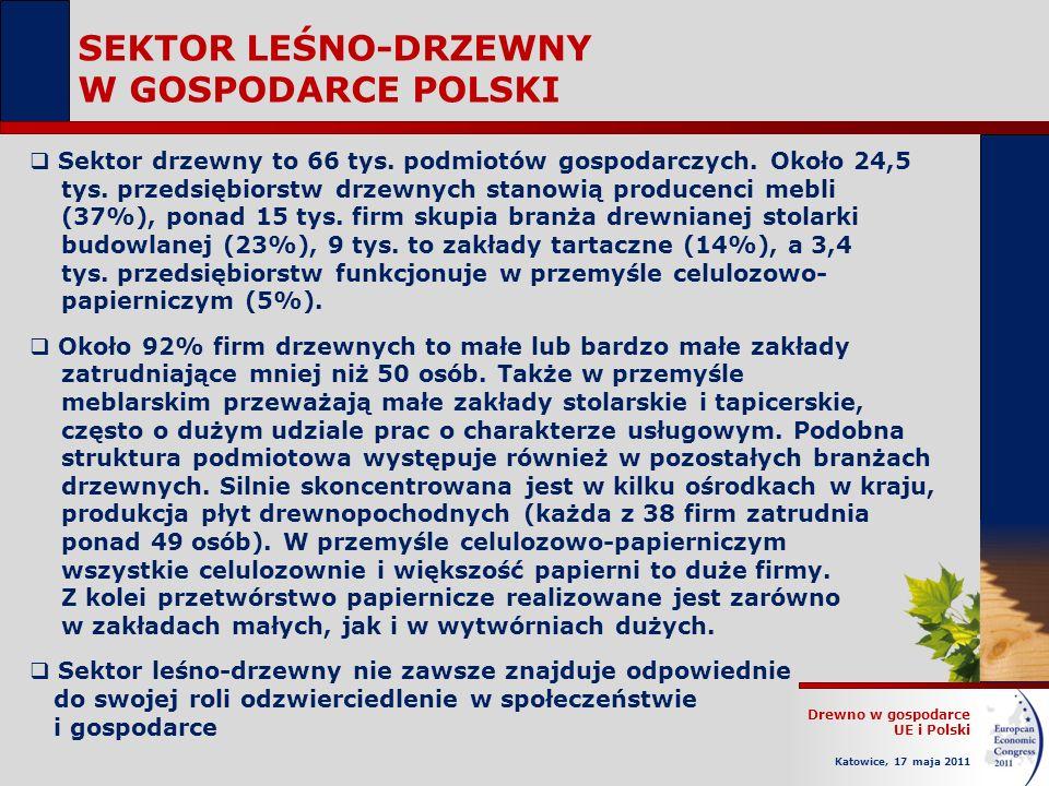 SEKTOR LEŚNO-DRZEWNY W GOSPODARCE POLSKI