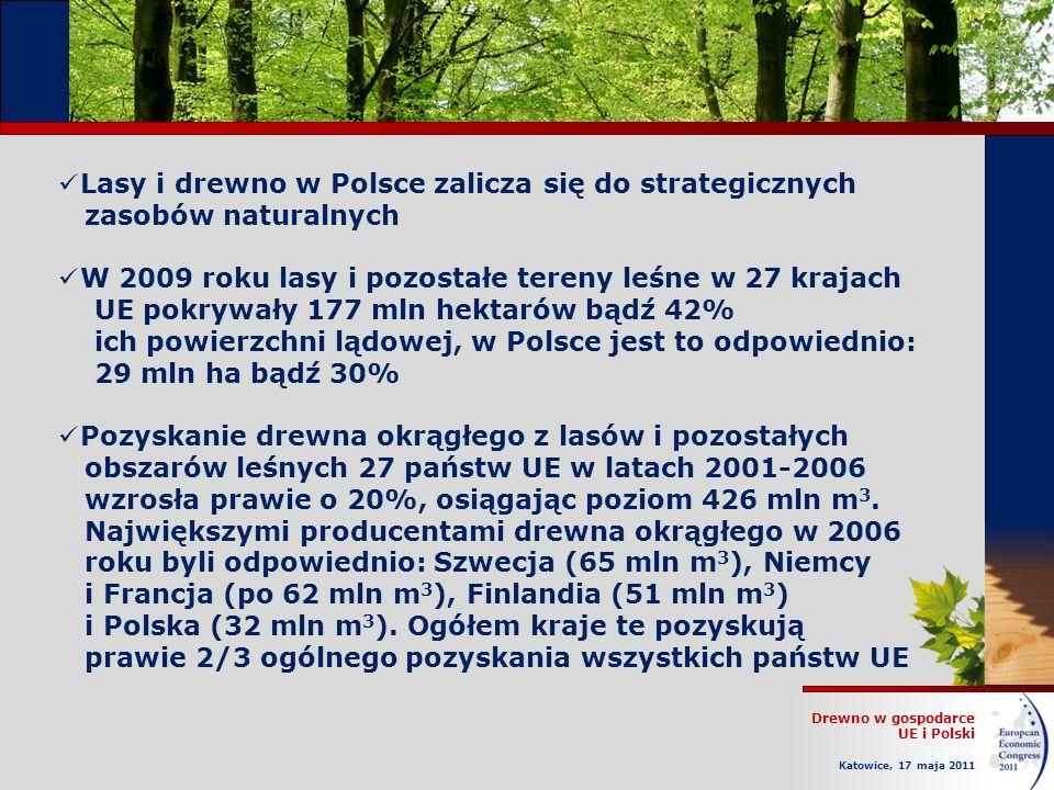 Lasy i drewno w Polsce zalicza się do strategicznych zasobów naturalnych