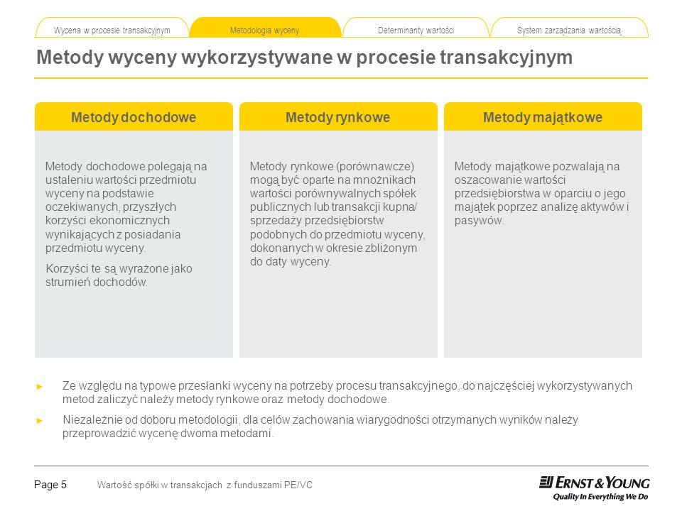 Metody wyceny wykorzystywane w procesie transakcyjnym