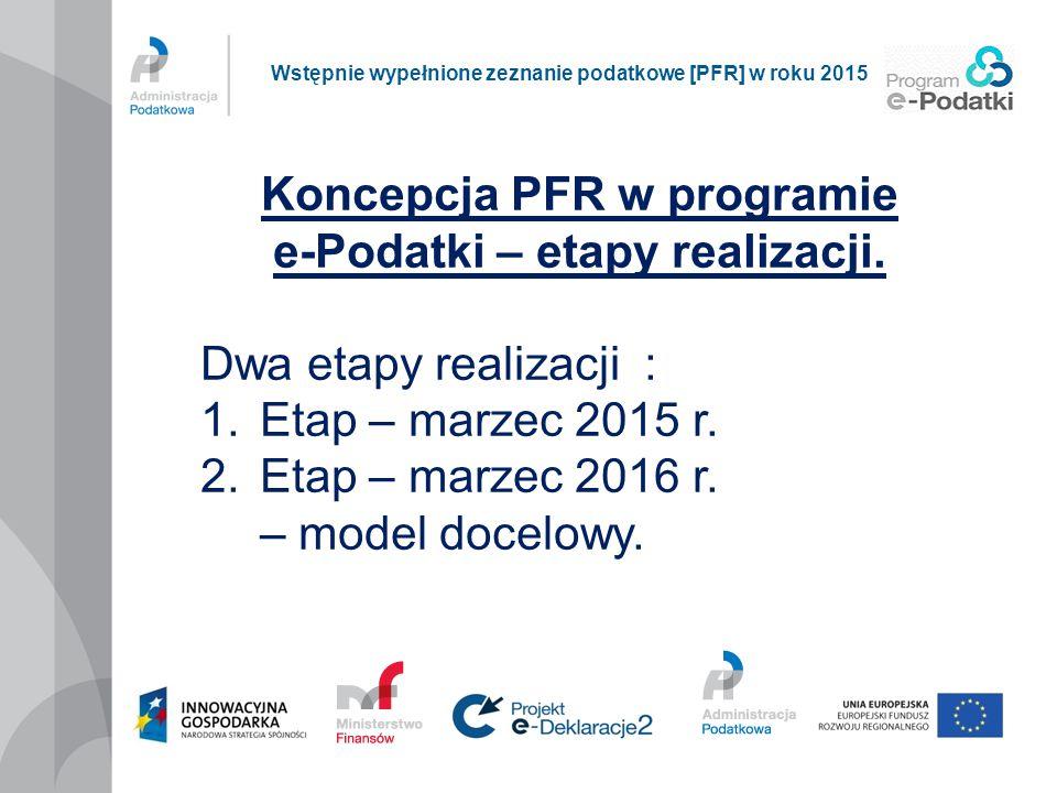 Koncepcja PFR w programie e-Podatki – etapy realizacji.