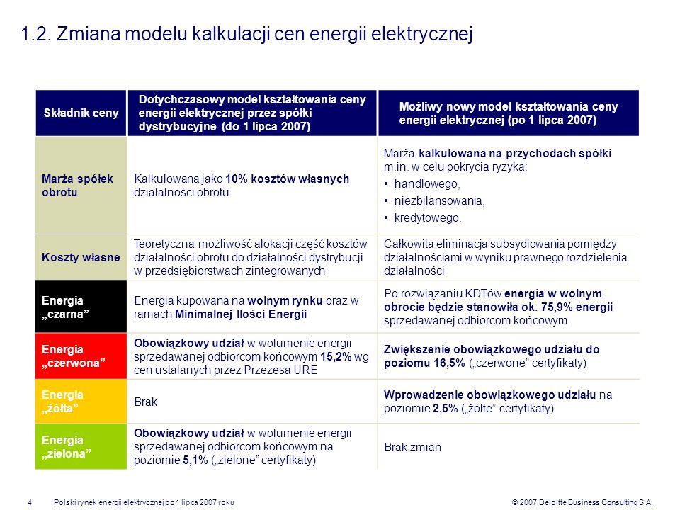 1.2. Zmiana modelu kalkulacji cen energii elektrycznej