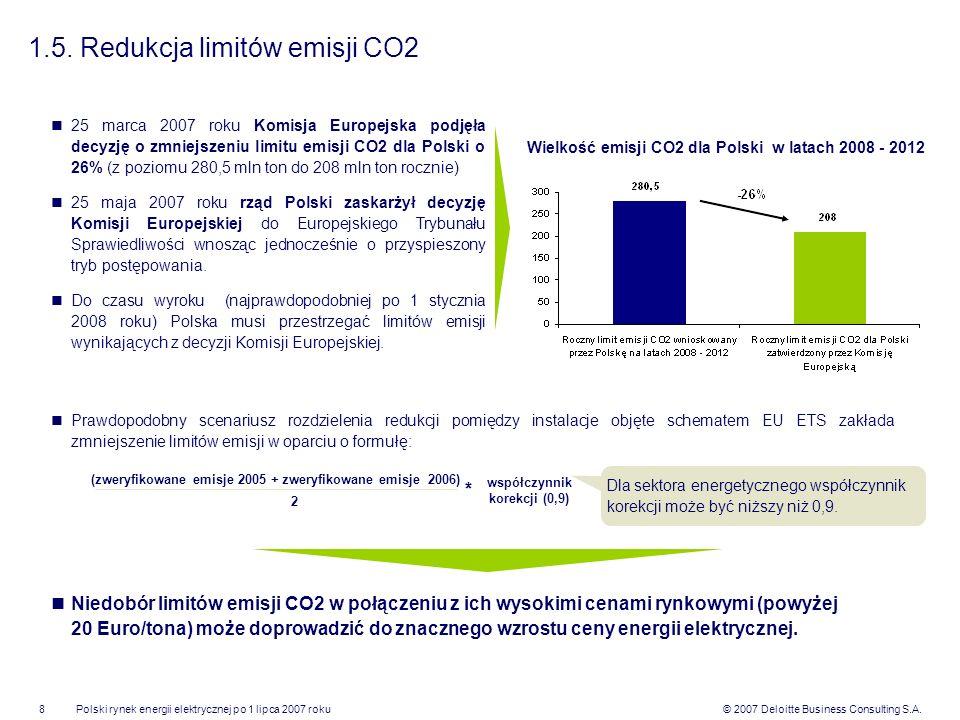1.5. Redukcja limitów emisji CO2