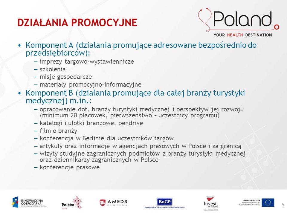 DZIAŁANIA PROMOCYJNE Komponent A (działania promujące adresowane bezpośrednio do przedsiębiorców): imprezy targowo-wystawiennicze.