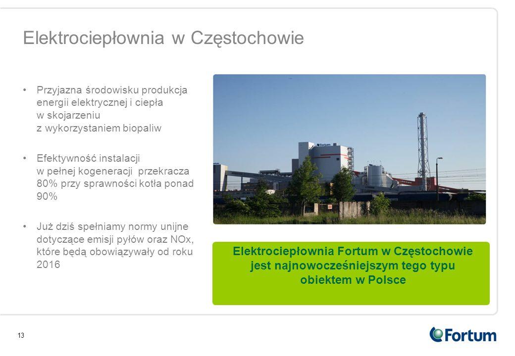 Elektrociepłownia w Częstochowie